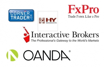 Interactive brokers investment experience