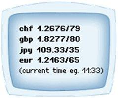 Mig bank forex trading