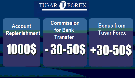 Forex new account promotion